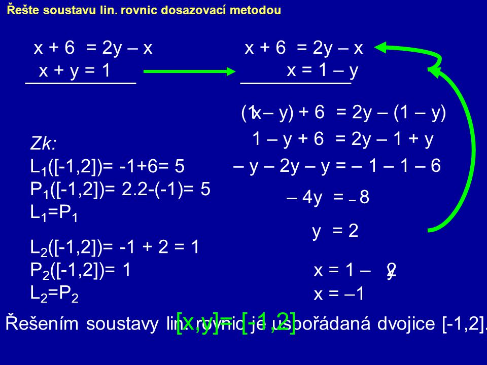 [x,y]= [-1,2] x + 6 = 2y – x x + y = 1 + 6 = 2y – x x x = 1 – y